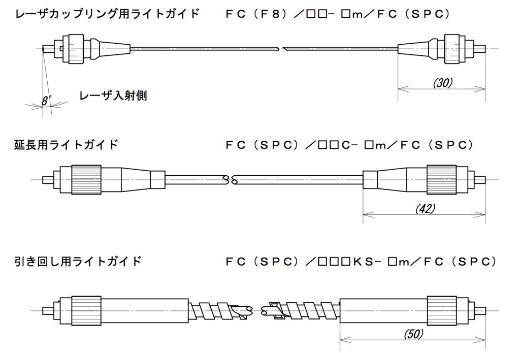 パッチコードイメージ 1