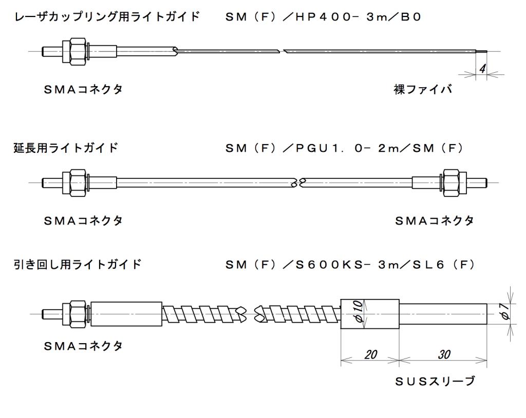 パッチコード イメージ3