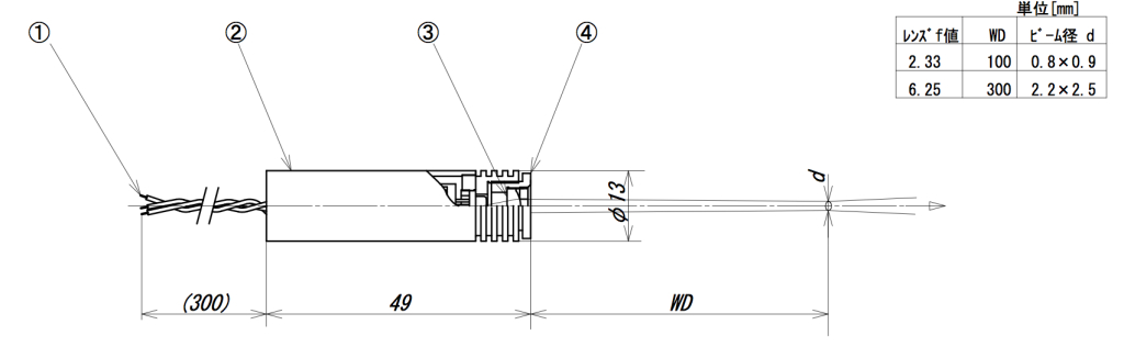 AOS110シリーズ LDモジュール 外観図