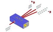 ISOMET 音響光学素子 周波数シフター
